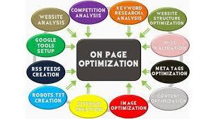 onsite-optimisation